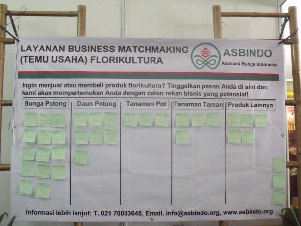 business matchmaking board