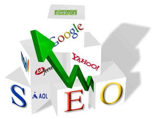 optimize Internet for promotion